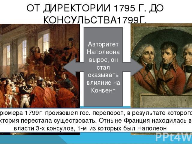 ОТ ДИРЕКТОРИИ 1795 Г. ДО КОНСУЛЬСТВА1799Г. Авторитет Наполеона вырос, он стал оказывать влияние на Конвент 18 брюмера 1799г. произошел гос. перепорот, в результате которого директория перестала существовать. Отныне Франция находилась во власти 3-х к…