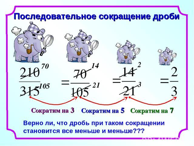 Последовательное сокращение дроби 70 105 14 21 2 3 Верно ли, что дробь при таком сокращении становится все меньше и меньше???