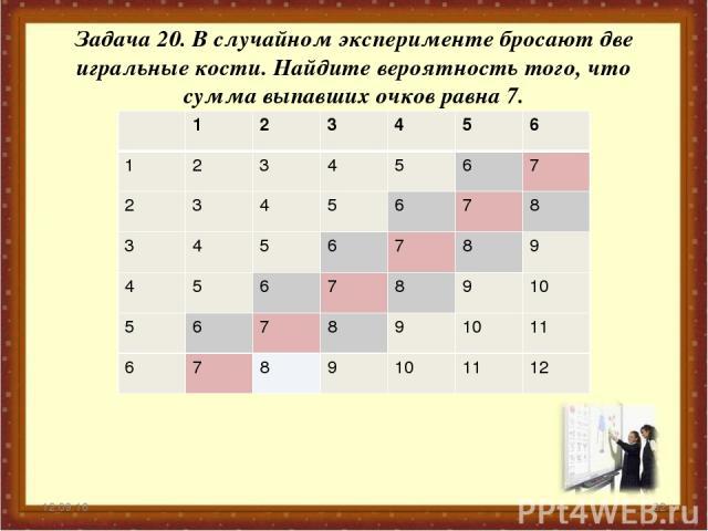 Задача 20. В случайном эксперименте бросают две игральные кости. Найдите вероятность того, что сумма выпавших очков равна 7. * * 1 2 3 4 5 6 1 2 3 4 5 6 7 2 3 4 5 6 7 8 3 4 5 6 7 8 9 4 5 6 7 8 9 10 5 6 7 8 9 10 11 6 7 8 9 10 11 12