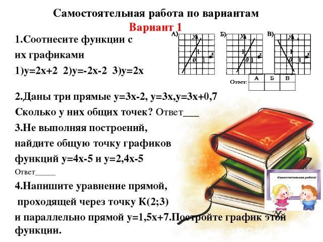 Самостоятельная работа по вариантам Вариант 1 1.Соотнесите функции с их графиками 1)у=2х+2 2)у=-2х-2 3)у=2х 2.Даны три прямые у=3х-2, у=3х,у=3х+0,7 Сколько у них общих точек? Ответ___ 3.Не выполняя построений, найдите общую точку графиков функций у=…