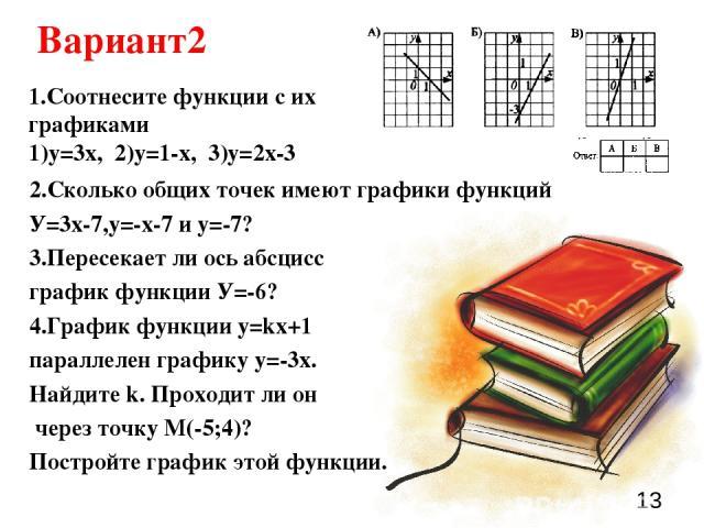 Вариант2 2.Сколько общих точек имеют графики функций У=3х-7,у=-х-7 и у=-7? 3.Пересекает ли ось абсцисс график функции У=-6? 4.График функции у=kх+1 параллелен графику у=-3х. Найдите k. Проходит ли он через точку М(-5;4)? Постройте график этой функци…