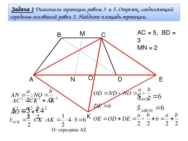 А В С D М N Задача 1 Диагонали трапеции равны 3 и 5. Отрезок, соединяющий середины оснований равен 2. Найдите площадь трапеции. Е АС = 5, ВD = 3 МN = 2 О К O- середина АЕ