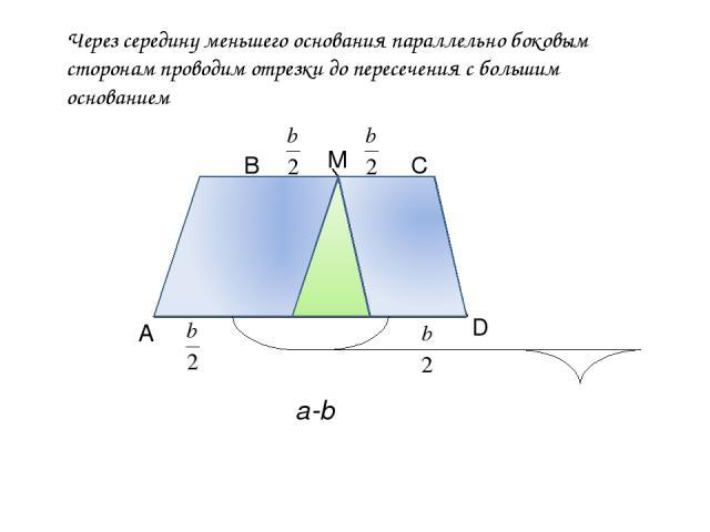 А В С D М Через середину меньшего основания параллельно боковым сторонам проводим отрезки до пересечения с большим основанием a-b
