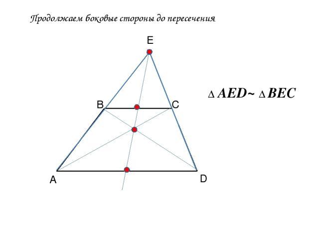Продолжаем боковые стороны до пересечения А В С D Е Δ AED~ Δ BEC