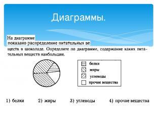 Диаграммы.