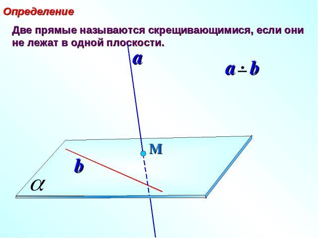 Две прямые называются скрещивающимися, если они не лежат в одной плоскости. Определение М a b