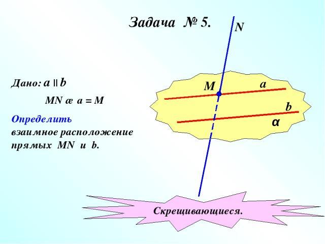 Задача № 5. α a b М N Дано: a    b MN ∩ a = M Определить взаимное расположение прямых MN u b. Скрещивающиеся.