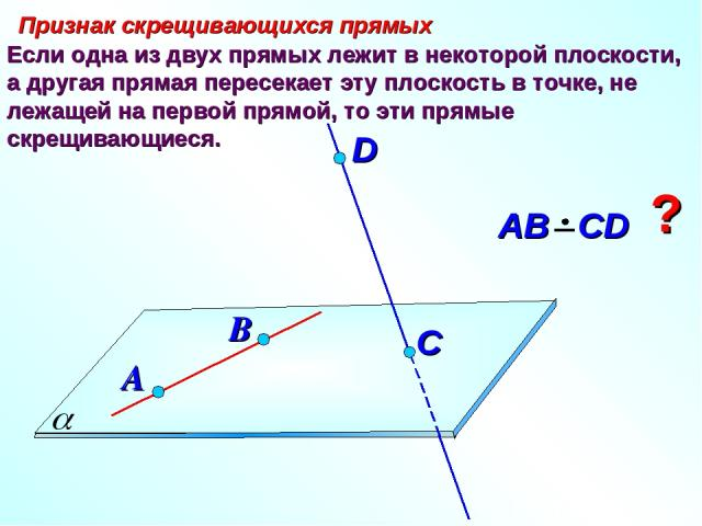 Если одна из двух прямых лежит в некоторой плоскости, а другая прямая пересекает эту плоскость в точке, не лежащей на первой прямой, то эти прямые скрещивающиеся. Признак скрещивающихся прямых D В А C ?