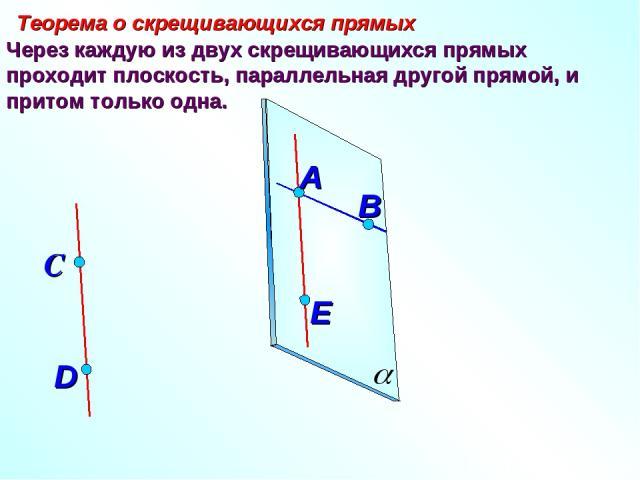 Через каждую из двух скрещивающихся прямых проходит плоскость, параллельная другой прямой, и притом только одна. Теорема о скрещивающихся прямых D С B A