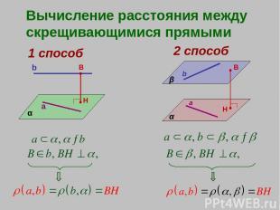 Вычисление расстояния между скрещивающимися прямыми 1 способ α a b B H 2 способ