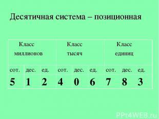 Десятичная система – позиционная Класс миллионов Класс тысяч Класс единиц сот. д