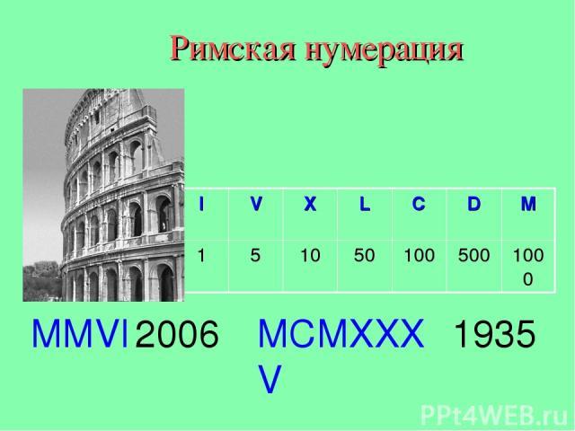 Римская нумерация MMVI 2006 MCMXXXV 1935 I V X L C D M 1 5 10 50 100 500 1000