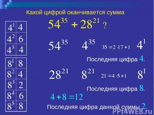 Какой цифрой оканчивается сумма ? Последняя цифра 8. Последняя цифра 4. Последня