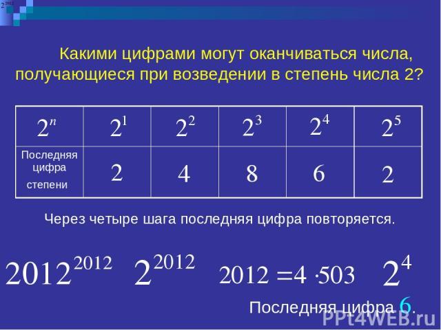 Какими цифрами могут оканчиваться числа, получающиеся при возведении в степень числа 2? 2 4 8 6 2 Через четыре шага последняя цифра повторяется. Последняя цифра 6. Последняя цифра степени