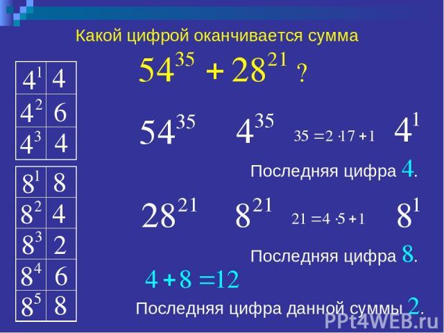 Какой цифрой оканчивается сумма ? Последняя цифра 8. Последняя цифра 4. Последняя цифра данной суммы 2.