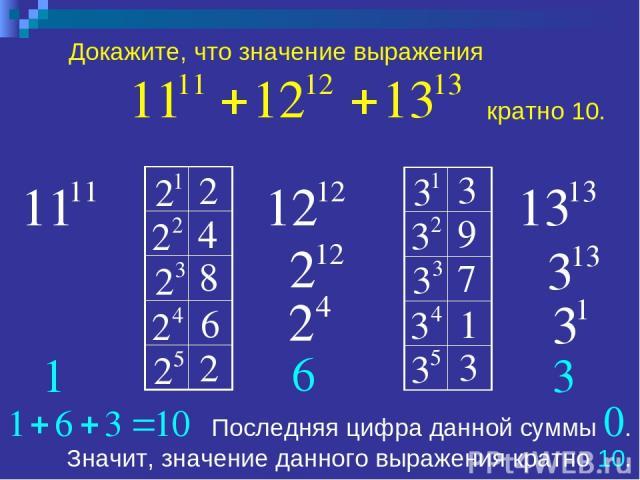 Докажите, что значение выражения 6 1 3 Последняя цифра данной суммы 0. кратно 10. Значит, значение данного выражения кратно 10.
