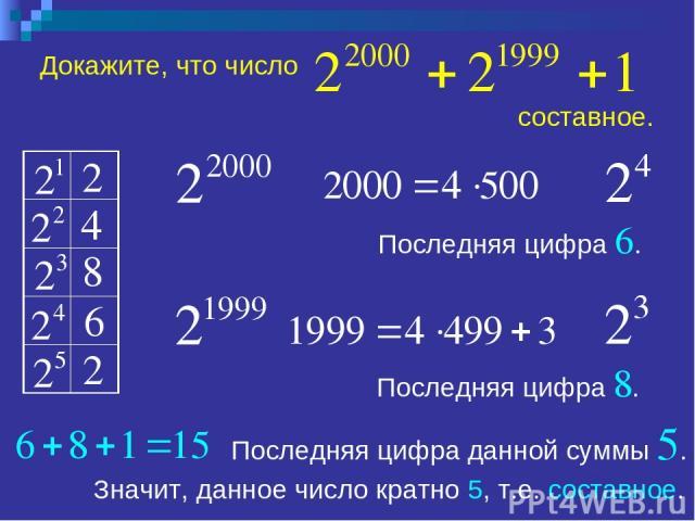Докажите, что число Последняя цифра 8. Последняя цифра 6. Последняя цифра данной суммы 5. Значит, данное число кратно 5, т.е. составное. составное.