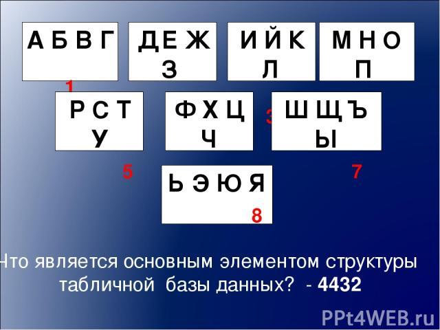 А Б В Г 1 Д Е Ж З 2 И Й К Л 3 М Н О П 4 Р С Т У 5 Ф Х Ц Ч 6 Ш Щ Ъ Ы 7 Ь Э Ю Я 8 Что является основным элементом структуры табличной базы данных? - 4432