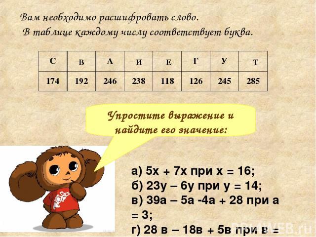 а) 5х + 7х при х = 16; б) 23у – 6у при у = 14; в) 39а – 5а -4а + 28 при а = 3; г) 28 в – 18в + 5в при в = 19. Упростите выражение и найдите его значение: В И Е Т Вам необходимо расшифровать слово. В таблице каждому числу соответствует буква. С А Г У…