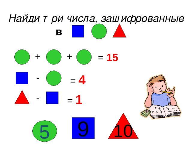 + + = 15 - = 4 - = 1 Найди три числа, зашифрованные 5 10 9 в