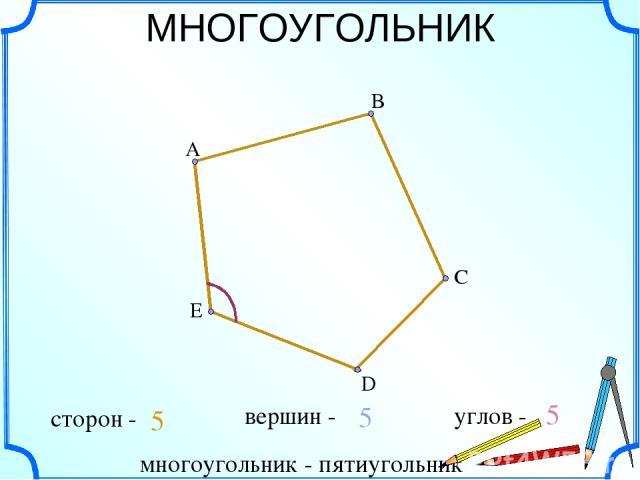 МНОГОУГОЛЬНИК А С E B D многоугольник - пятиугольник сторон - 5 5 5 вершин - углов -