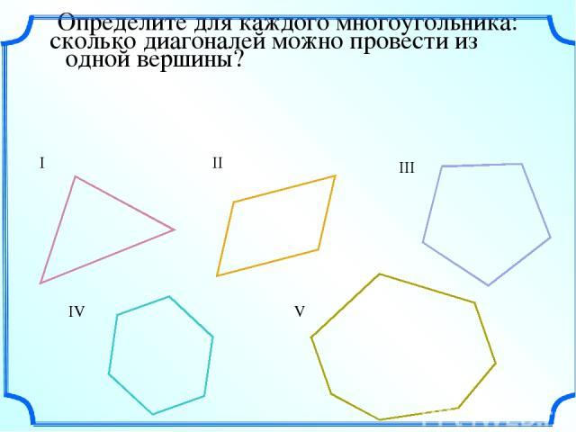 Определите для каждого многоугольника: сколько диагоналей можно провести из одной вершины? I II III IV V