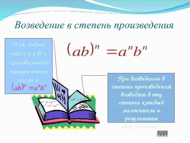 Для любых чисел a и b и произвольного натурального числа n При возведении в степень произведения возводят в эту степень каждый множитель и результаты перемножают