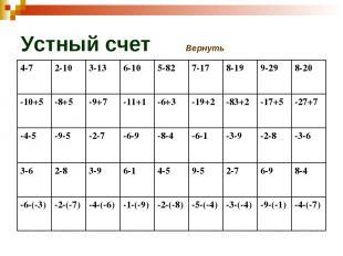 Устный счет Вернуть 4-7 2-10 3-13 6-10 5-82 7-17 8-19 9-29 8-20 -10+5 -8+5 -9+7