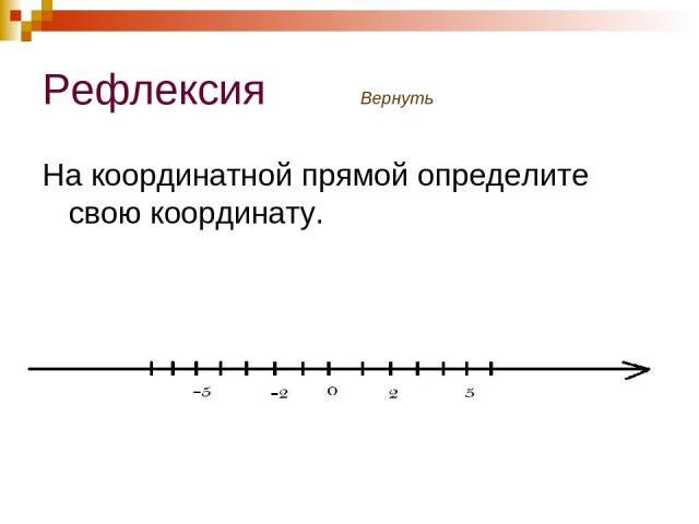 Рефлексия Вернуть На координатной прямой определите свою координату.