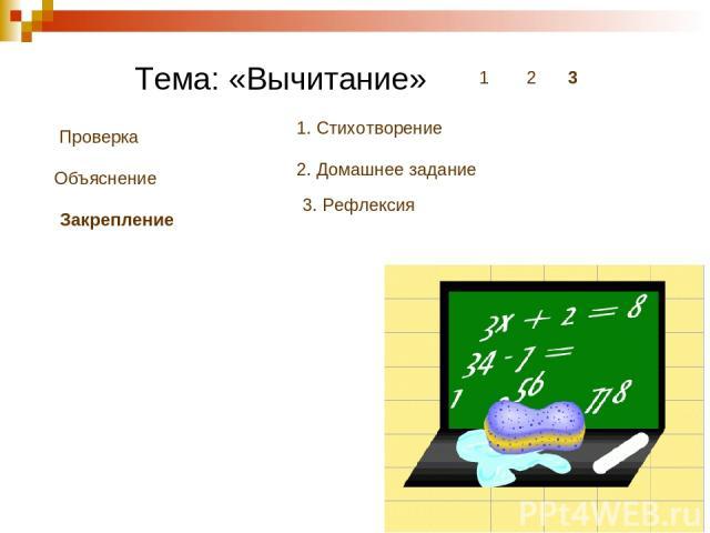 Тема: «Вычитание» 1 2 3 Проверка Объяснение Закрепление 1. Стихотворение 2. Домашнее задание 3. Рефлексия