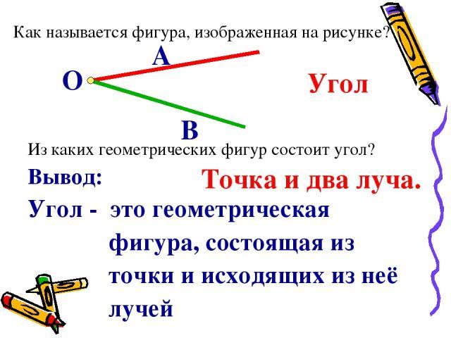 Как называется фигура, изображенная на рисунке? О А В Из каких геометрических фигур состоит угол? Вывод: Угол - это геометрическая фигура, состоящая из точки и исходящих из неё лучей Угол Точка и два луча.