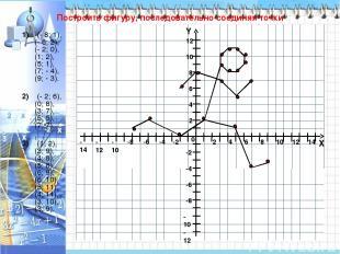 Построить фигуру, последовательно соединяя точки 1) (- 8; 1), (- 6; 2), (- 2; 0)