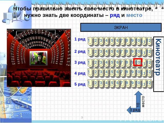 * Чтобы правильно занять свое место в кинотеатре, нужно знать две координаты – ряд и место Кинотеатр 1 ряд 2 ряд 3 ряд 4 ряд 5 ряд ЭКРАН 3 ряд 10 место