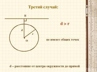 Третий случай: О H d r d > r d – расстояние от центра окружности до прямой не им