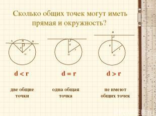 Сколько общих точек могут иметь прямая и окружность? d < r d = r d > r две общие