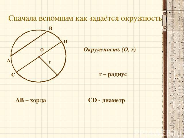 О Сначала вспомним как задаётся окружность Окружность (О, r) r – радиус r A B АВ – хорда С D CD - диаметр