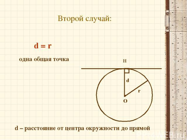Второй случай: О Н r одна общая точка d = r d – расстояние от центра окружности до прямой d