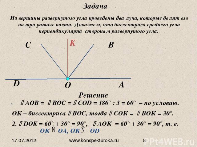 17.07.2012 www.konspekturoka.ru Задача Из вершины развернутого угла проведены два луча, которые делят его на три равные части. Докажем, что биссектриса среднего угла перпендикулярна сторонам развернутого угла. Решение АОВ = ВОС = COD = 180° : 3 = 60…