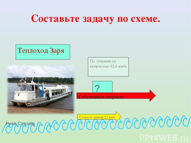 Составьте задачу по схеме. Река Сухона Теплоход Заря Собственная скорость Скорость течения 2,1 км/ч ? По течению со скоростью 42,6 км/ч