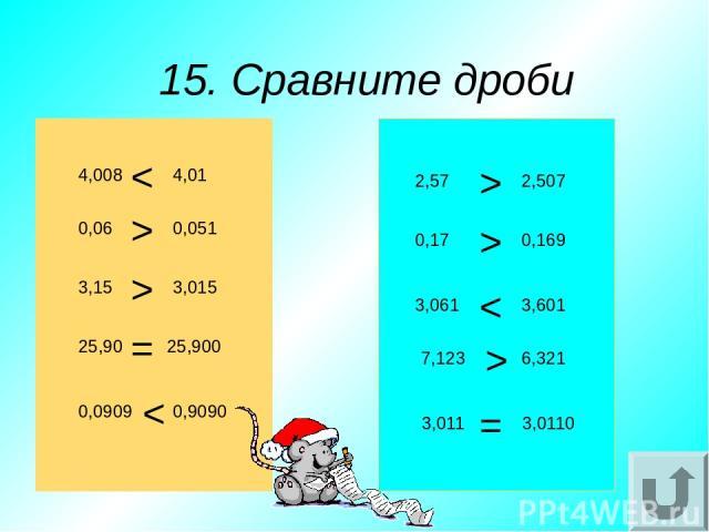 15. Сравните дроби 4,008 3,15 25,90 0,0909 0,9090 25,900 3,015 0,051 4,01 0,06 3,0110 3,011 6,321 7,123 3,601 3,061 0,169 0,17 2,507 2,57 > > > > > < < < = =