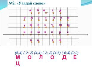 x 8 6 4 2 -2 е ж з и к л м а б в г д у ф х ц ч ш щ й э ю я п р с н о т й (6;4) (