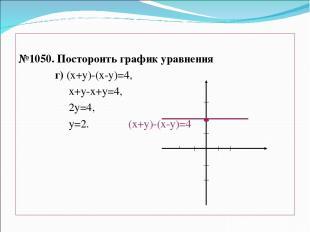№1050. Постороить график уравнения г) (х+у)-(х-у)=4, х+у-х+у=4, 2у=4, у=2. (х+у)