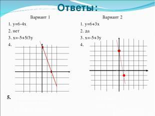 Ответы: Вариант 1 1. у=6-4х 2. нет 3. х=-5+5/3у 4. Вариант 2 1. у=6+3х 2. да 3.