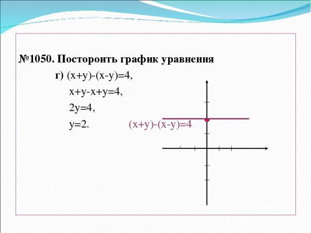 №1050. Постороить график уравнения г) (х+у)-(х-у)=4, х+у-х+у=4, 2у=4, у=2. (х+у)-(х-у)=4 х у 0 2 1