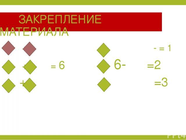 ЗАКРЕПЛЕНИЕ МАТЕРИАЛА + - = 1 + = 6 6- =2 + =3