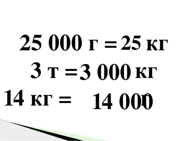 25 3 000 14000 25000 г = кг 3 т = кг 14 кг = г