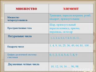 Множество четырехугольников Пространственные тела 1, 2, 3, 4, 5, 6, 7, 8, 9, 10,