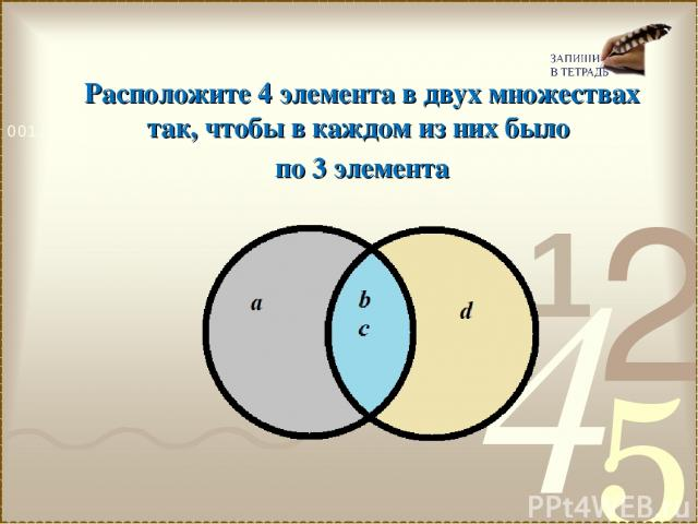 Расположите 4 элемента в двух множествах так, чтобы в каждом из них было по 3 элемента