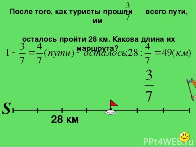 После того, как туристы прошли всего пути, им осталось пройти 28 км. Какова длина их маршрута? 28 км S Г.В. Дорофеев, Л.Г. Петерсон, 5 класс (часть 1). № 315 (3). Сделайте клик по кнопке «Схема» ( 2 раза)