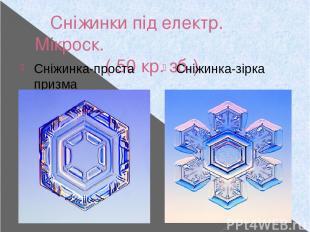 Сніжинки під електр. Мікроск. ( 50 кр. зб.) Сніжинка-проста призма Сніжинка-зірк